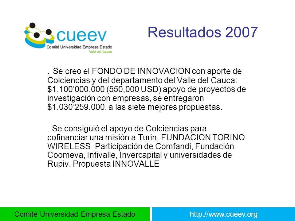 Comité Universidad Empresa Estadohttp://www.cueev.org Resultados 2007. Se creo el FONDO DE INNOVACION con aporte de Colciencias y del departamento del