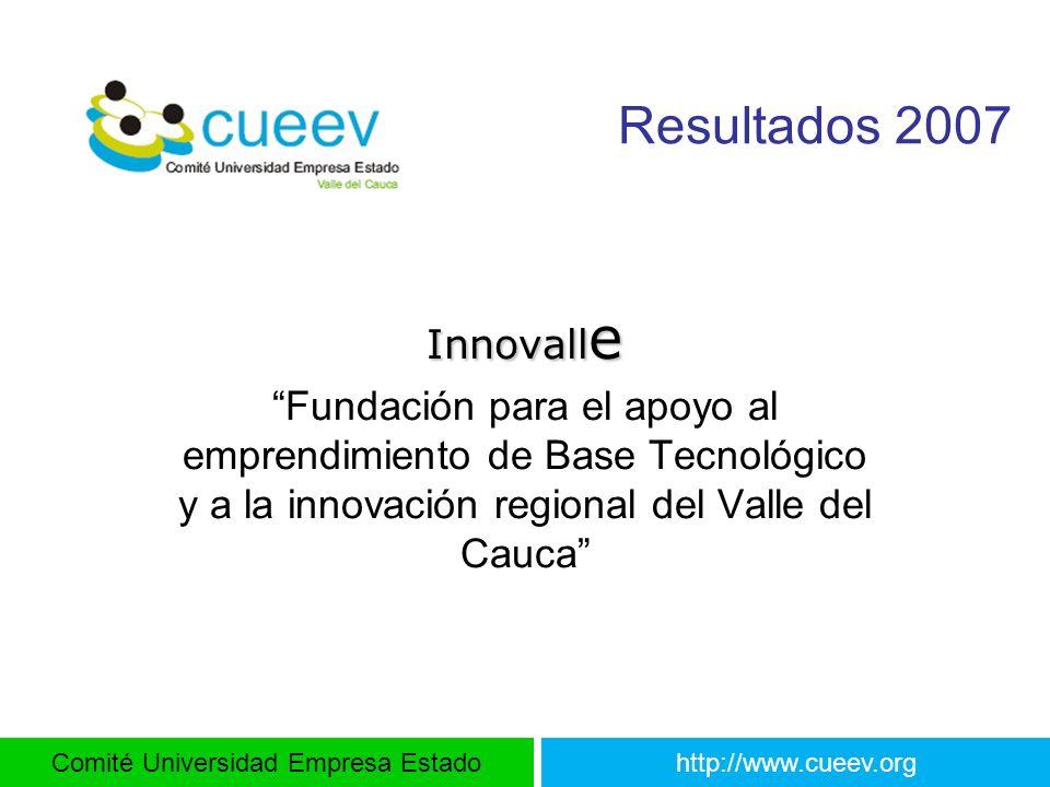 Comité Universidad Empresa Estadohttp://www.cueev.org Resultados 2007 Innovall e Fundación para el apoyo al emprendimiento de Base Tecnológico y a la