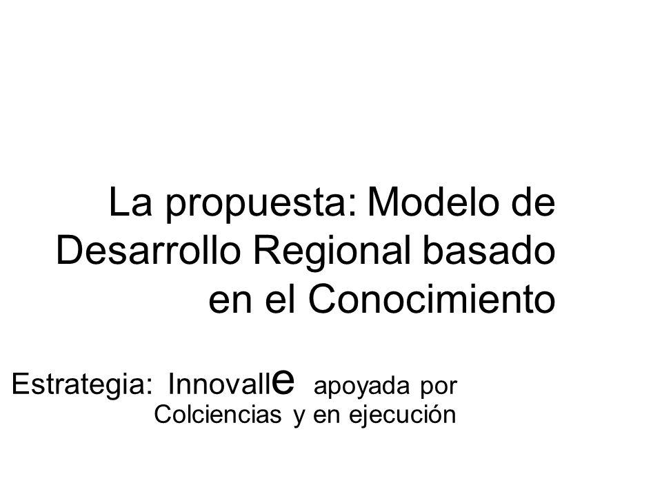 La propuesta: Modelo de Desarrollo Regional basado en el Conocimiento Estrategia: Innovall e apoyada por Colciencias y en ejecución