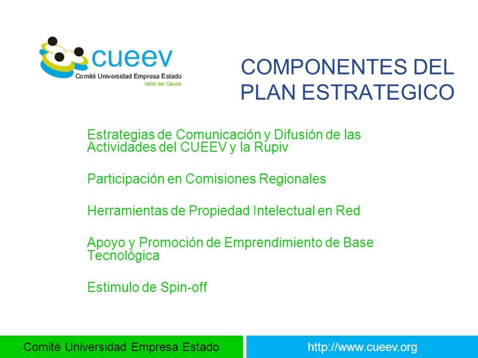 Comité Universidad Empresa Estadohttp://www.cueev.org COMPONENTES DEL PLAN ESTRATEGICO Estrategias de Comunicación y Difusión de las Actividades del C
