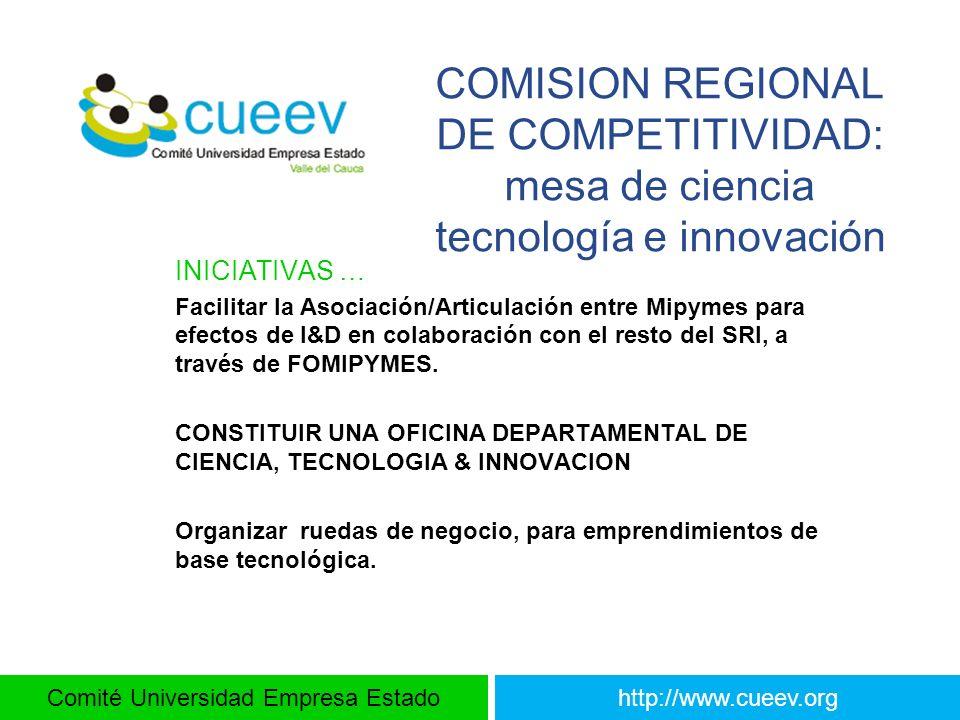 Comité Universidad Empresa Estadohttp://www.cueev.org COMISION REGIONAL DE COMPETITIVIDAD: mesa de ciencia tecnología e innovación INICIATIVAS … Facil