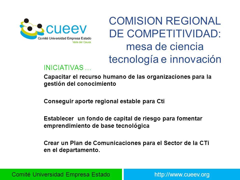 Comité Universidad Empresa Estadohttp://www.cueev.org COMISION REGIONAL DE COMPETITIVIDAD: mesa de ciencia tecnología e innovación INICIATIVAS … Capac