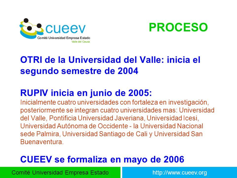 Comité Universidad Empresa Estadohttp://www.cueev.org OTRI de la Universidad del Valle: inicia el segundo semestre de 2004 RUPIV inicia en junio de 20