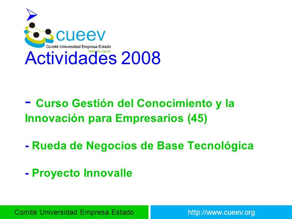 Comité Universidad Empresa Estadohttp://www.cueev.org Actividades 2008 - Curso Gestión del Conocimiento y la Innovación para Empresarios (45) - Rueda