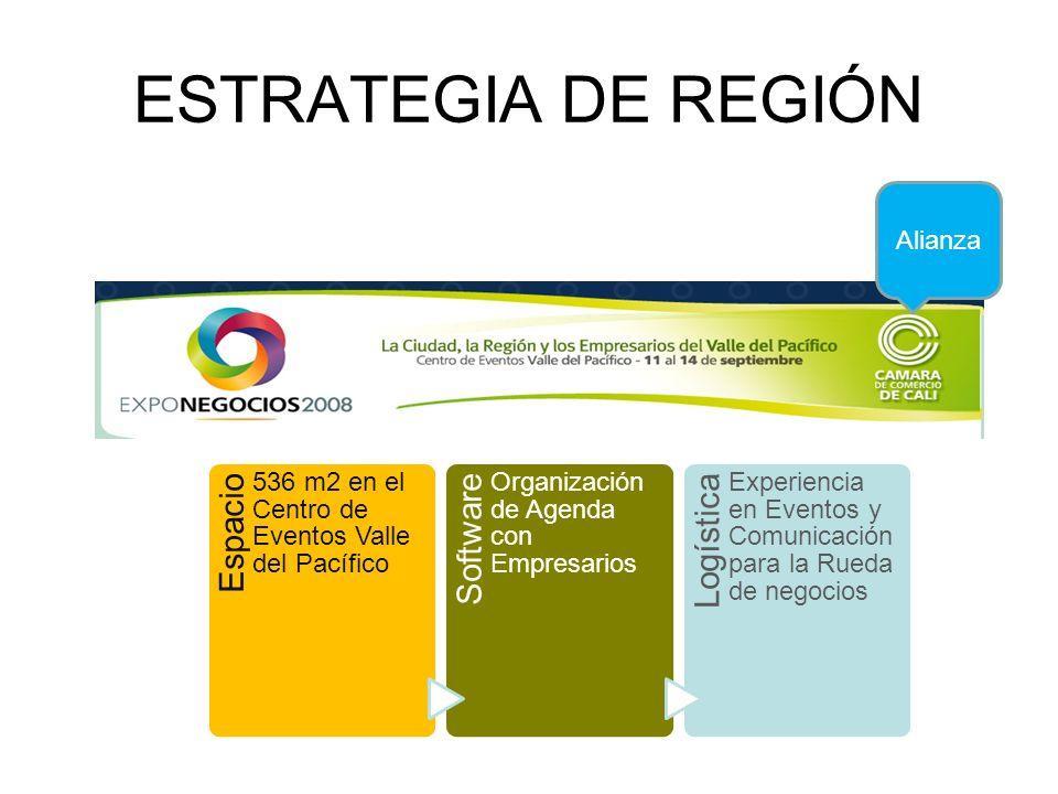 ESTRATEGIA DE REGIÓN Alianza