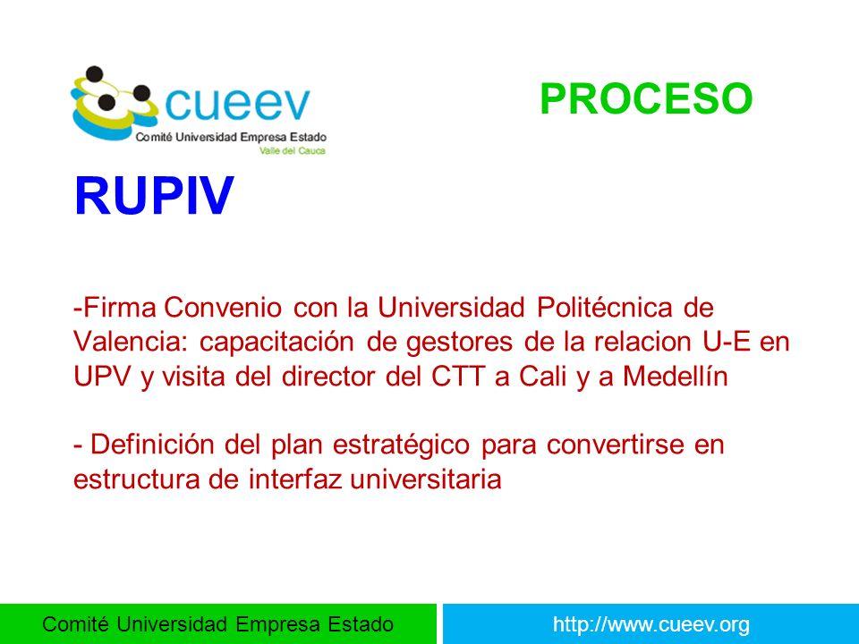 Comité Universidad Empresa Estadohttp://www.cueev.org RUPIV -Firma Convenio con la Universidad Politécnica de Valencia: capacitación de gestores de la