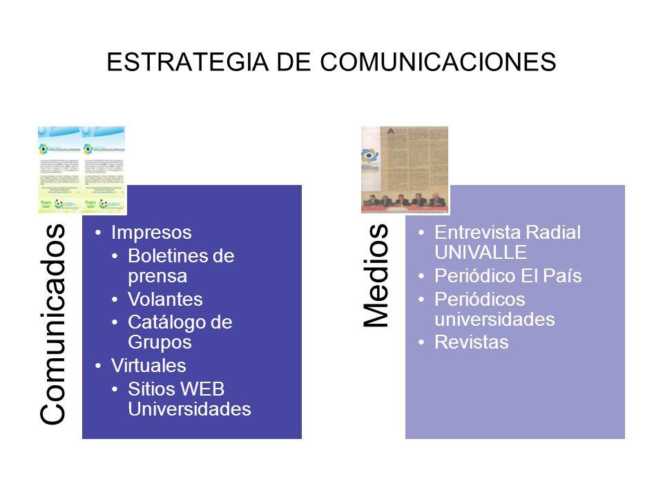 ESTRATEGIA DE COMUNICACIONES