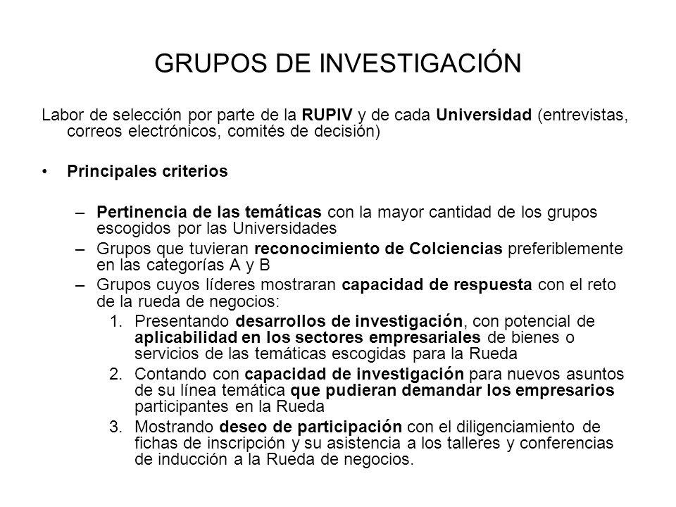 GRUPOS DE INVESTIGACIÓN Labor de selección por parte de la RUPIV y de cada Universidad (entrevistas, correos electrónicos, comités de decisión) Princi