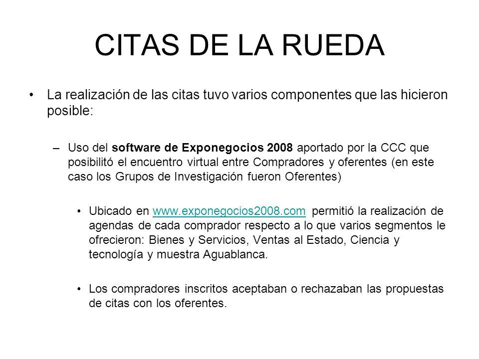 La realización de las citas tuvo varios componentes que las hicieron posible: –Uso del software de Exponegocios 2008 aportado por la CCC que posibilit