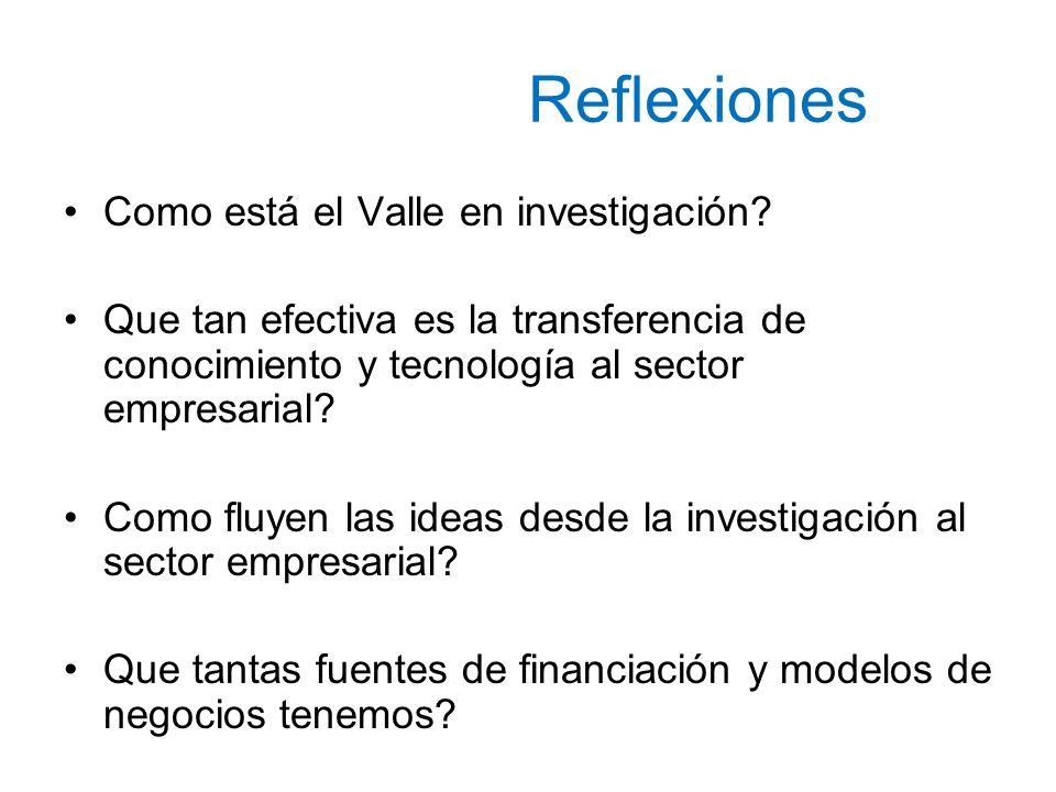 Reflexiones Como está el Valle en investigación? Que tan efectiva es la transferencia de conocimiento y tecnología al sector empresarial? Como fluyen