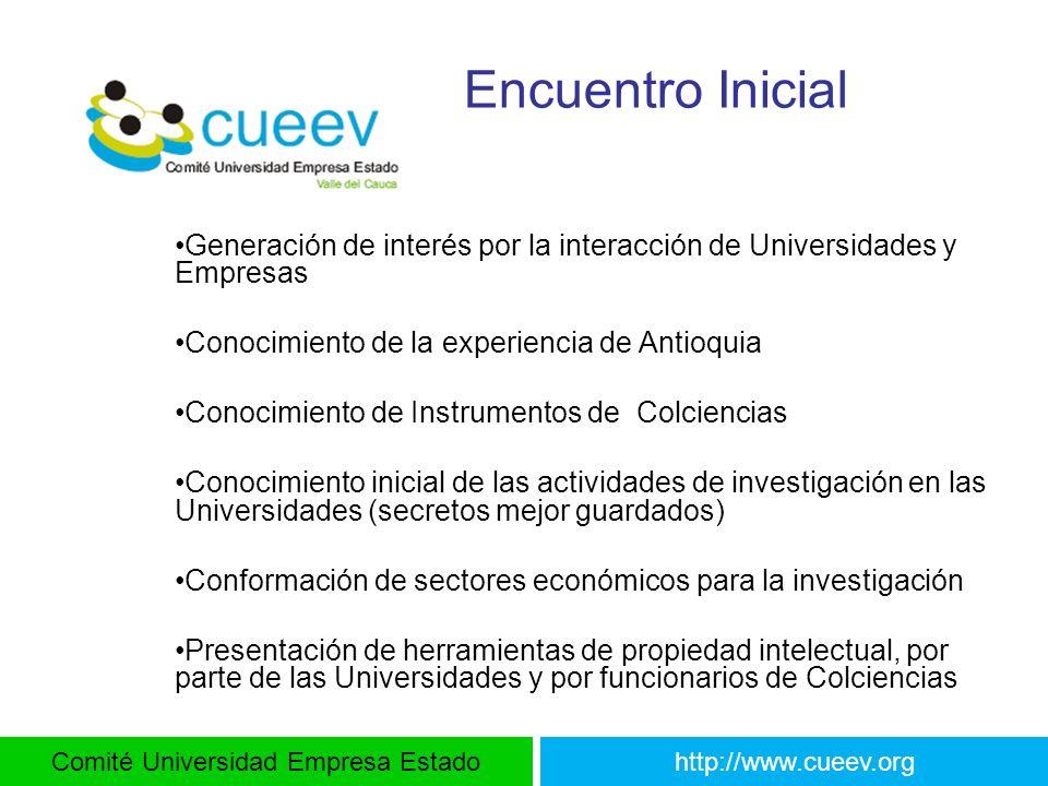 Comité Universidad Empresa Estadohttp://www.cueev.org Encuentro Inicial Generación de interés por la interacción de Universidades y Empresas Conocimie