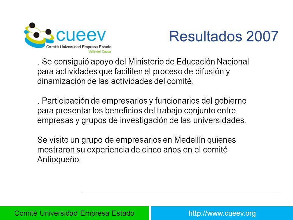 Comité Universidad Empresa Estadohttp://www.cueev.org Resultados 2007. Se consiguió apoyo del Ministerio de Educación Nacional para actividades que fa