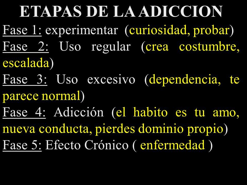 ETAPAS DE LA ADICCION Fase 1: experimentar (curiosidad, probar) Fase 2: Uso regular (crea costumbre, escalada) Fase 3: Uso excesivo (dependencia, te p