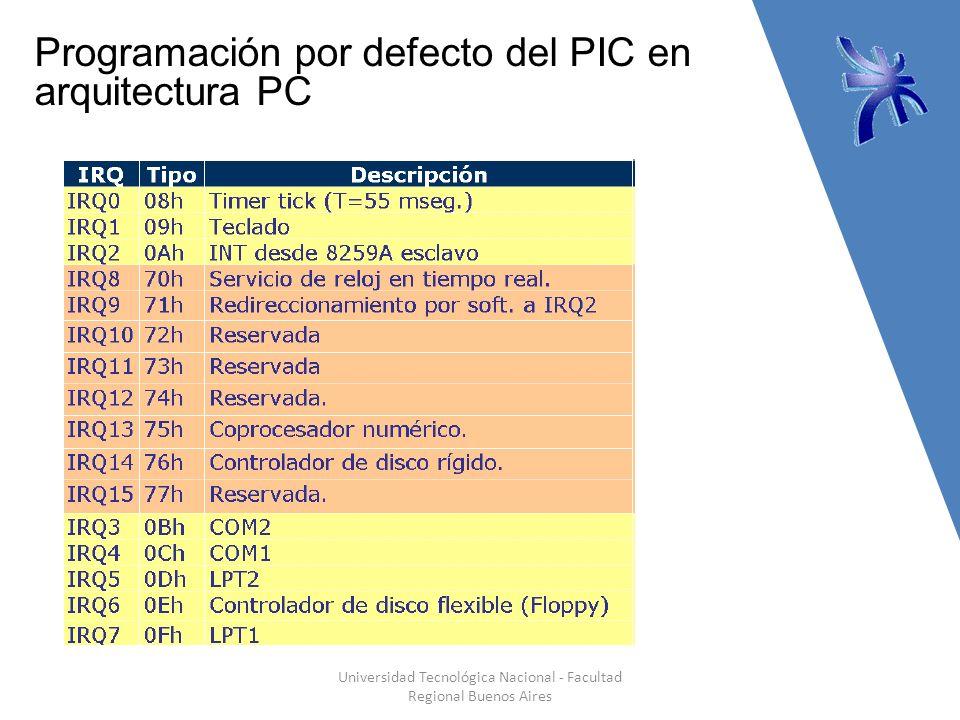 Programación por defecto del PIC en arquitectura PC Universidad Tecnológica Nacional - Facultad Regional Buenos Aires