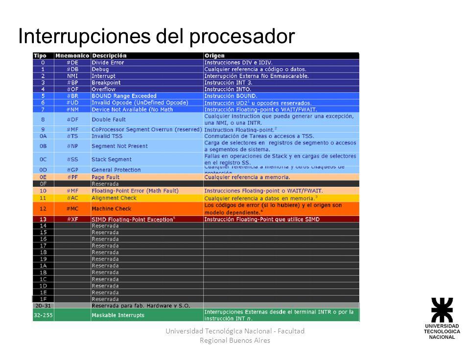 Interrupciones del procesador
