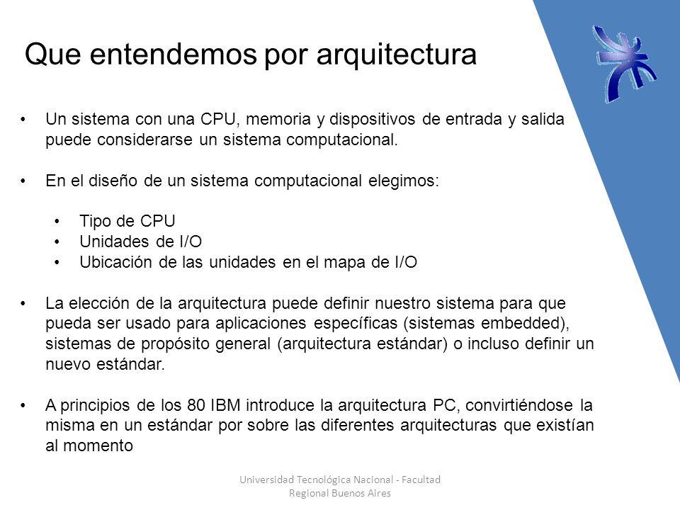 Teclas modificadoras en la BIOS data área Universidad Tecnológica Nacional - Facultad Regional Buenos Aires