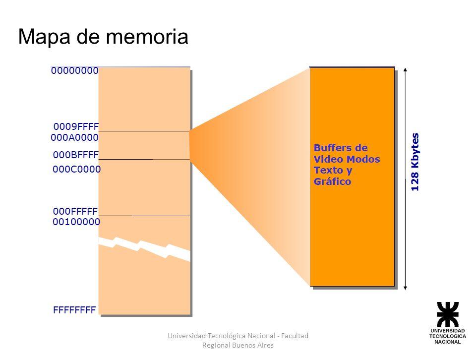 Universidad Tecnológica Nacional - Facultad Regional Buenos Aires Mapa de memoria