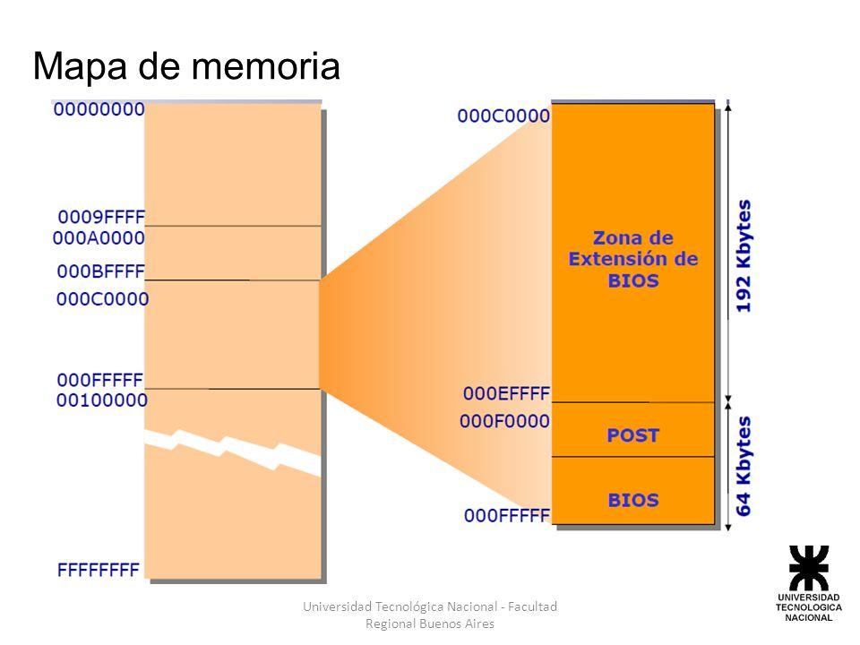 Universidad Tecnológica Nacional - Facultad Regional Buenos Aires Mapa de I/O en arquitectura Pc