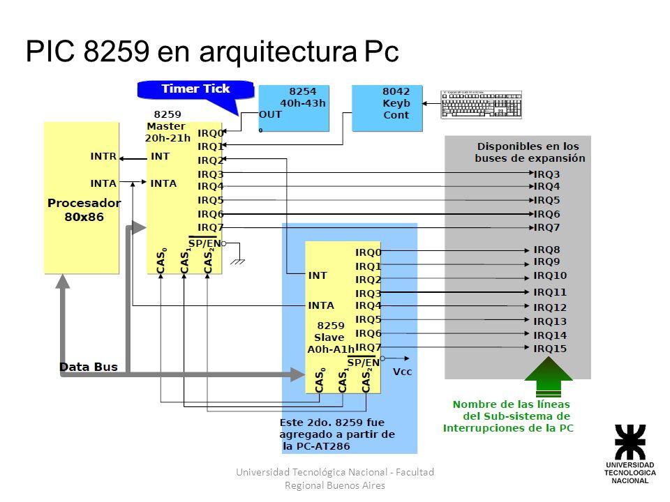 Universidad Tecnológica Nacional - Facultad Regional Buenos Aires PIC 8259 en arquitectura Pc