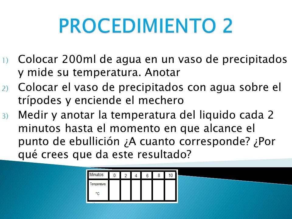 1) Colocar 200ml de agua en un vaso de precipitados y mide su temperatura. Anotar 2) Colocar el vaso de precipitados con agua sobre el trípodes y enci