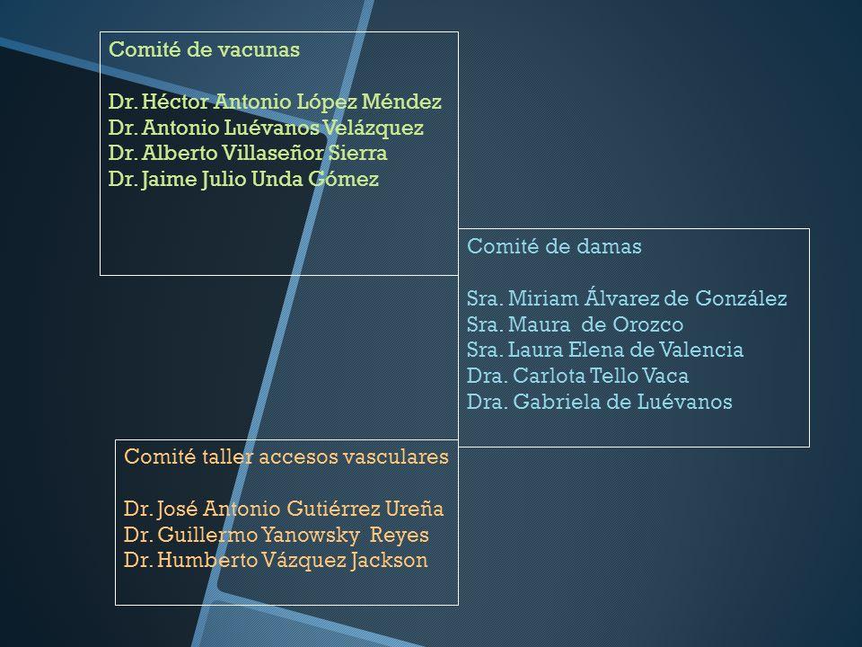 Comité de vacunas Dr. Héctor Antonio López Méndez Dr. Antonio Luévanos Velázquez Dr. Alberto Villaseñor Sierra Dr. Jaime Julio Unda Gómez Comité de da