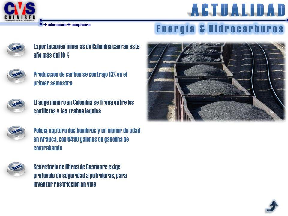 + información + compromiso Exportaciones mineras de Colombia caerán este año más del 10 % Producción de carbón se contrajo 13% en el primer semestre E