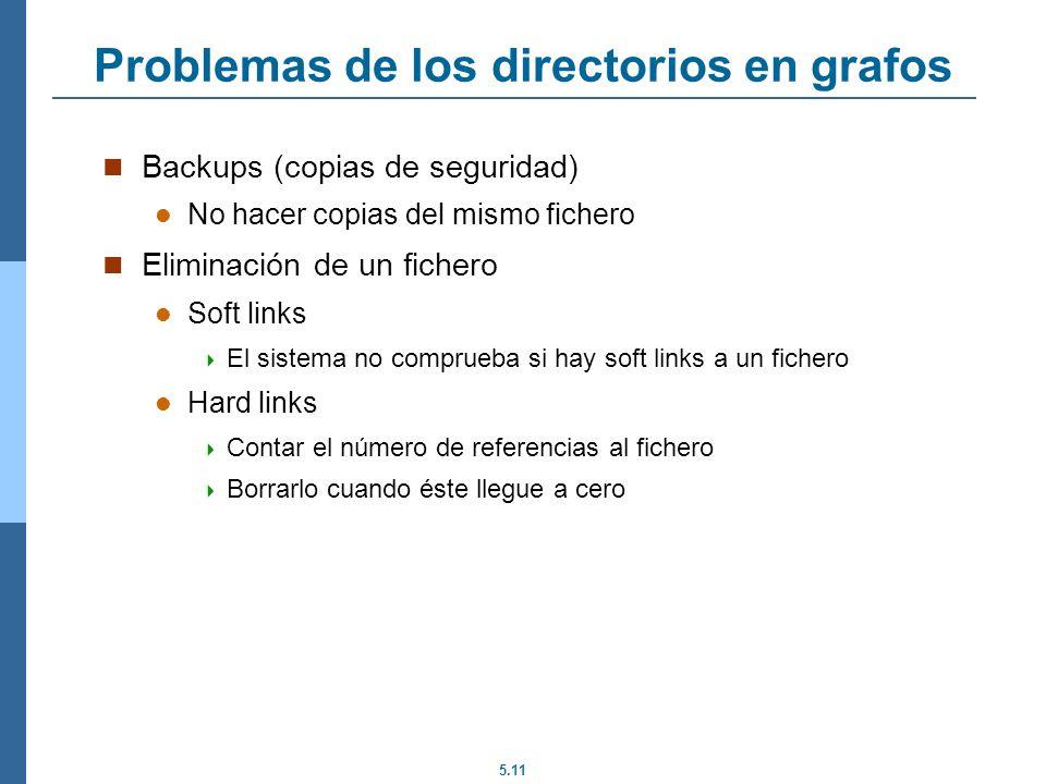 5.11 Problemas de los directorios en grafos Backups (copias de seguridad) No hacer copias del mismo fichero Eliminación de un fichero Soft links El si