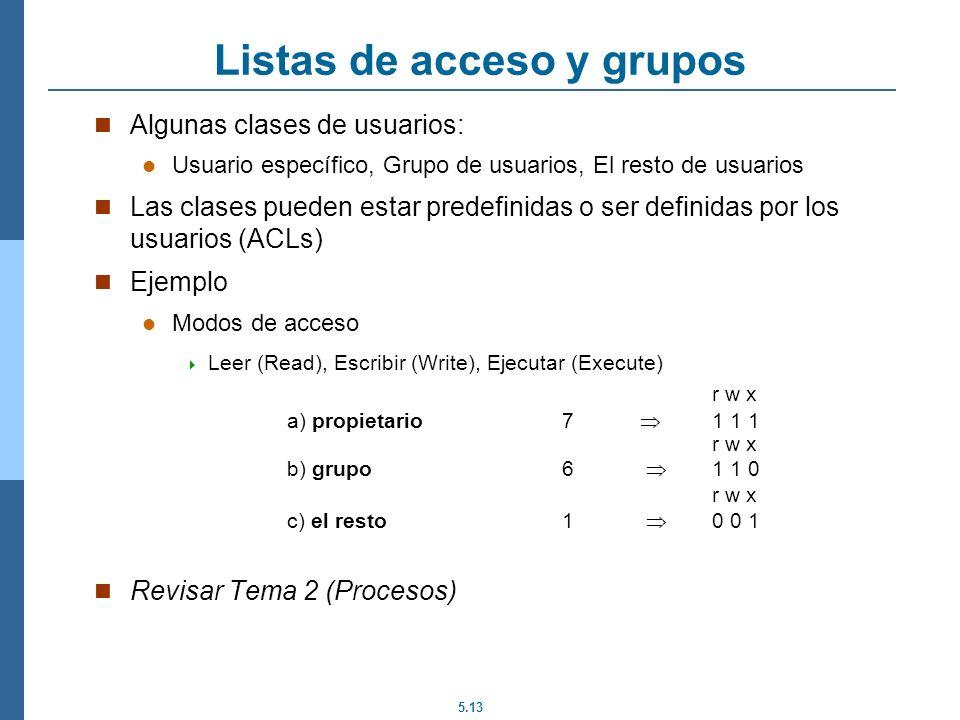 5.13 Listas de acceso y grupos Algunas clases de usuarios: Usuario específico, Grupo de usuarios, El resto de usuarios Las clases pueden estar predefi