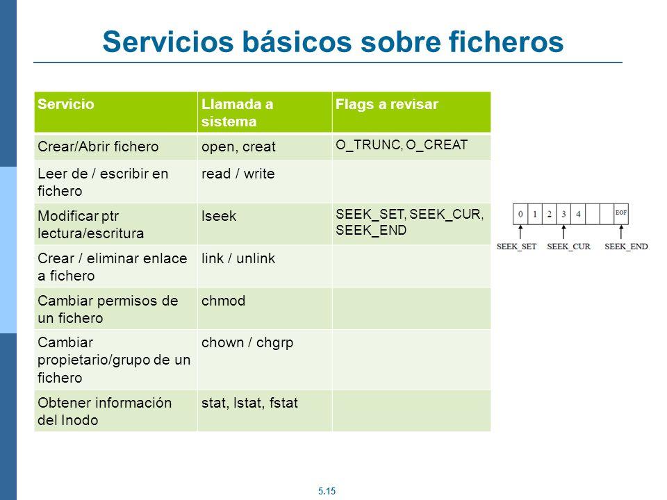 5.15 Servicios básicos sobre ficheros ServicioLlamada a sistema Flags a revisar Crear/Abrir ficheroopen, creat O_TRUNC, O_CREAT Leer de / escribir en