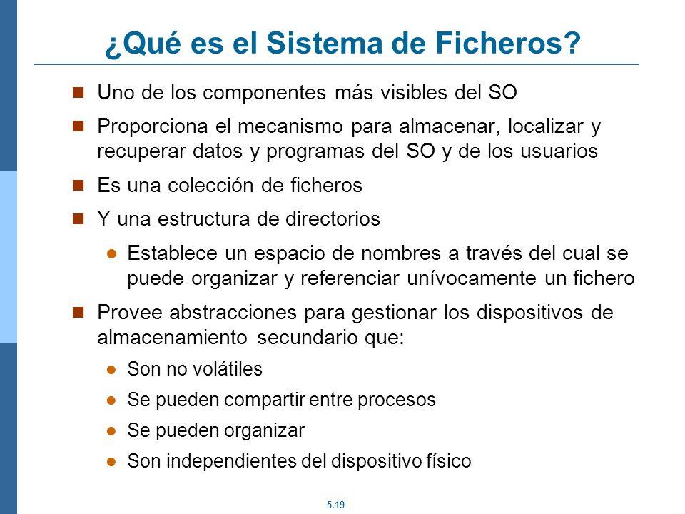 5.19 ¿Qué es el Sistema de Ficheros? Uno de los componentes más visibles del SO Proporciona el mecanismo para almacenar, localizar y recuperar datos y