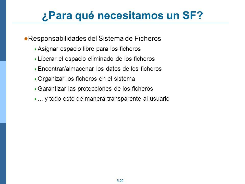 5.20 ¿Para qué necesitamos un SF? Responsabilidades del Sistema de Ficheros Asignar espacio libre para los ficheros Liberar el espacio eliminado de lo