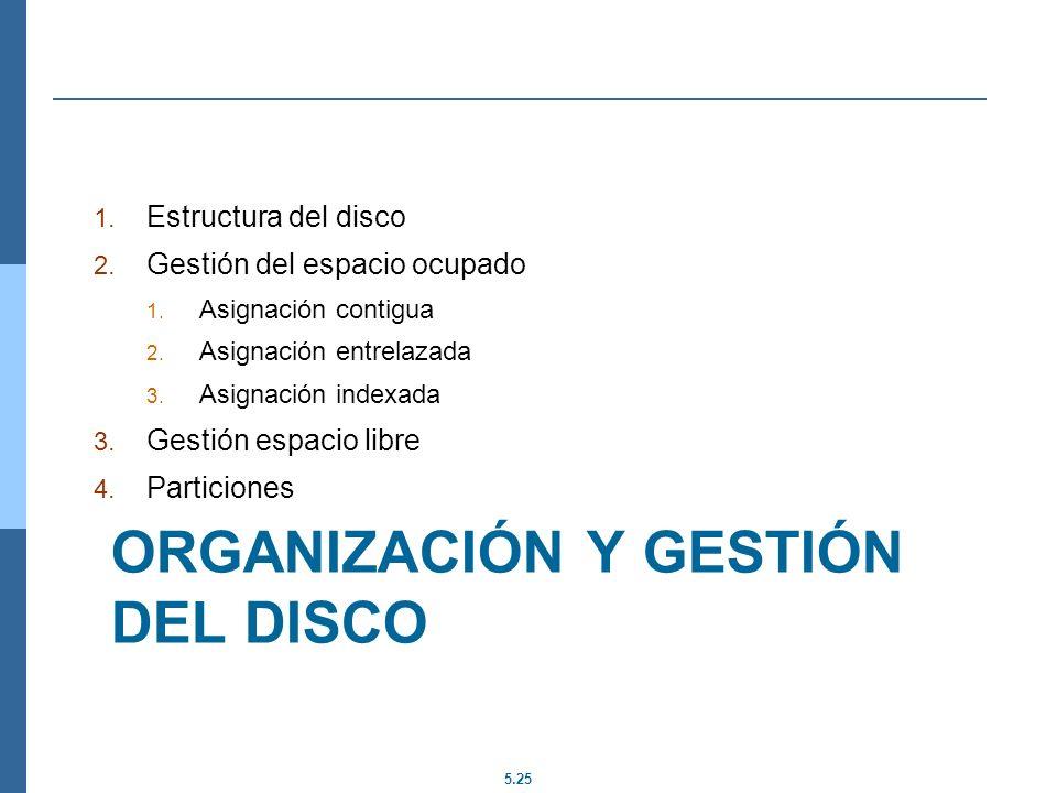 5.25 ORGANIZACIÓN Y GESTIÓN DEL DISCO 1. Estructura del disco 2. Gestión del espacio ocupado 1. Asignación contigua 2. Asignación entrelazada 3. Asign