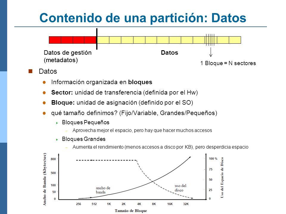 5.27 Contenido de una partición: Datos Datos Información organizada en bloques Sector: unidad de transferencia (definida por el Hw) Bloque: unidad de