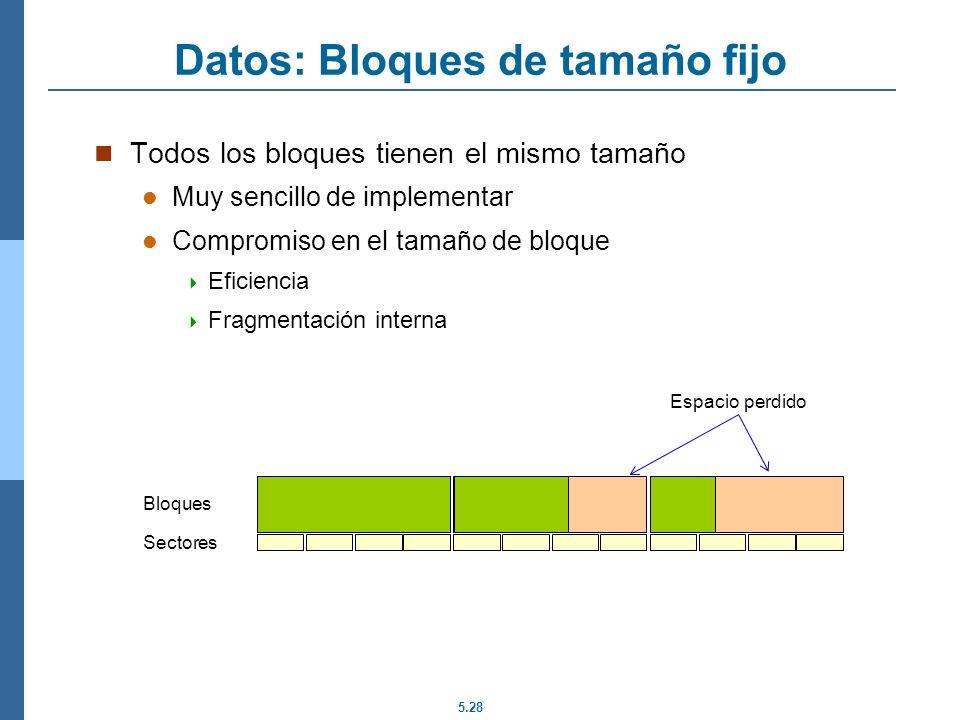 5.28 Datos: Bloques de tamaño fijo Todos los bloques tienen el mismo tamaño Muy sencillo de implementar Compromiso en el tamaño de bloque Eficiencia F