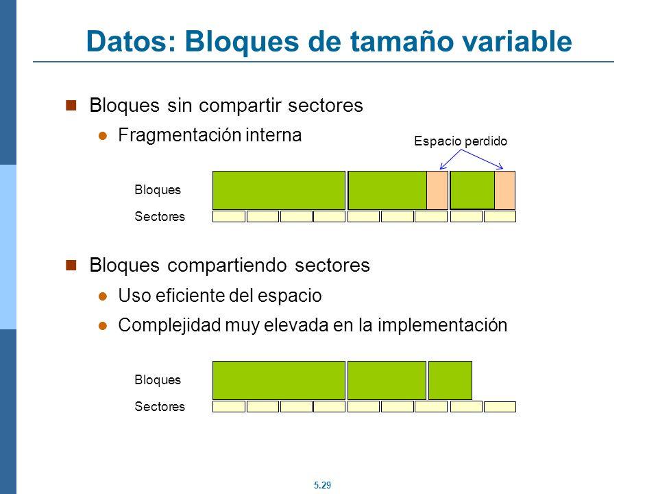 5.29 Datos: Bloques de tamaño variable Bloques sin compartir sectores Fragmentación interna Bloques compartiendo sectores Uso eficiente del espacio Co