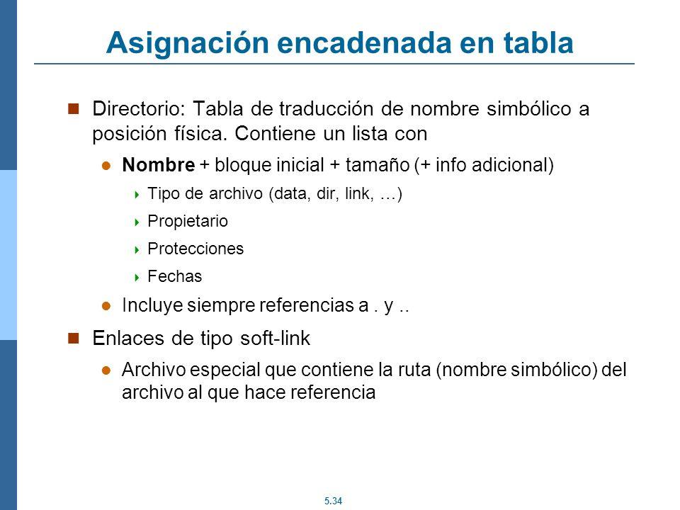 5.34 Asignación encadenada en tabla Directorio: Tabla de traducción de nombre simbólico a posición física. Contiene un lista con Nombre + bloque inici