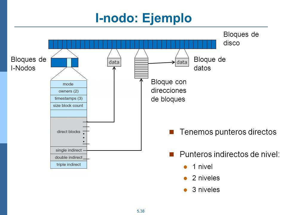 5.38 I-nodo: Ejemplo Bloques de disco Bloques de I-Nodos data Tenemos punteros directos Punteros indirectos de nivel: 1 nivel 2 niveles 3 niveles data