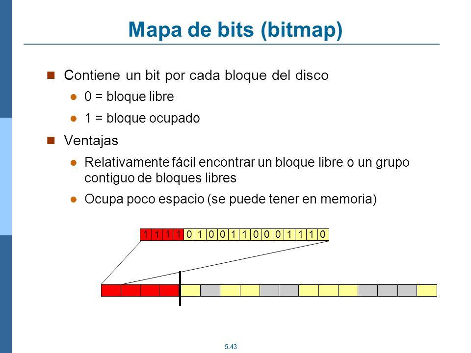 5.43 Mapa de bits (bitmap) Contiene un bit por cada bloque del disco 0 = bloque libre 1 = bloque ocupado Ventajas Relativamente fácil encontrar un blo