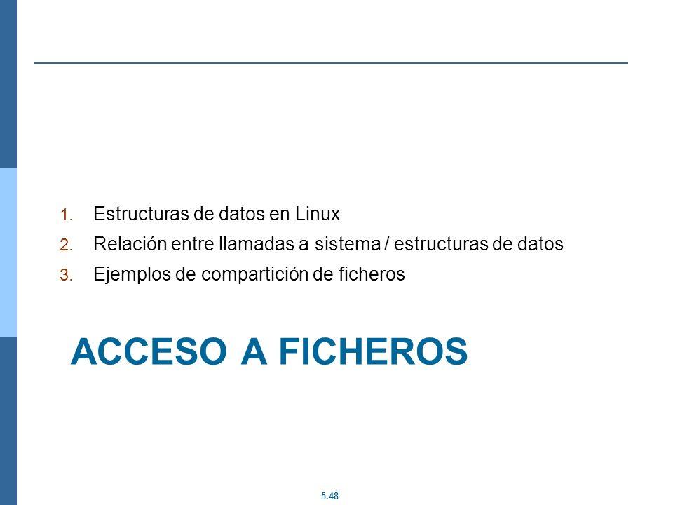 5.48 ACCESO A FICHEROS 1. Estructuras de datos en Linux 2. Relación entre llamadas a sistema / estructuras de datos 3. Ejemplos de compartición de fic