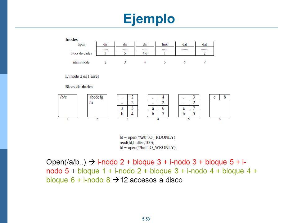 5.53 Ejemplo Open(/a/b..) i-nodo 2 + bloque 3 + i-nodo 3 + bloque 5 + i- nodo 5 + bloque 1 + i-nodo 2 + bloque 3 + i-nodo 4 + bloque 4 + bloque 6 + i-