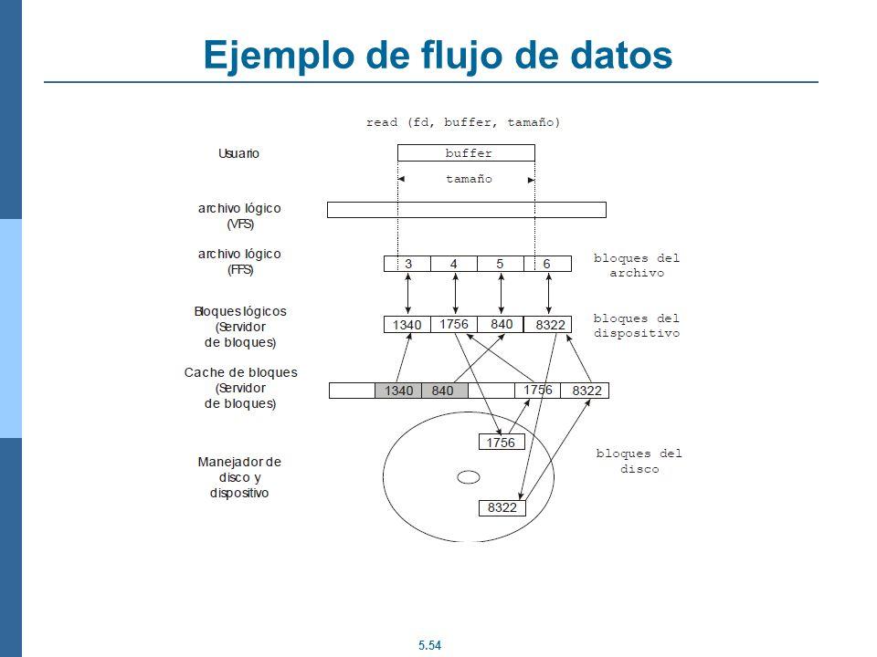 5.54 Ejemplo de flujo de datos