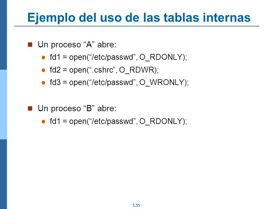 5.55 Ejemplo del uso de las tablas internas Un proceso A abre: fd1 = open(/etc/passwd, O_RDONLY); fd2 = open(.cshrc, O_RDWR); fd3 = open(/etc/passwd,
