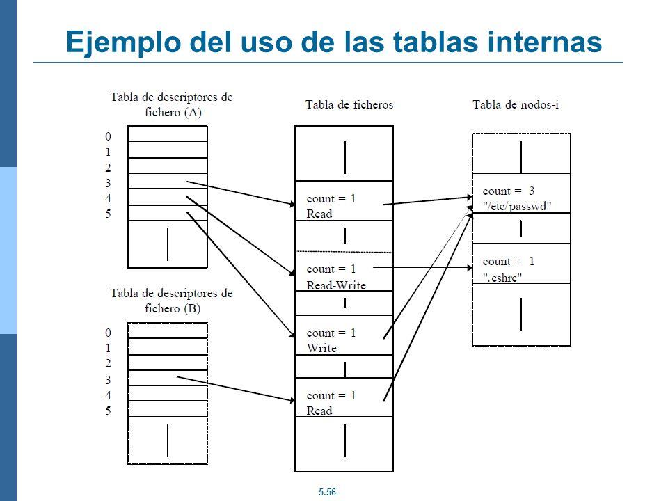 5.56 Ejemplo del uso de las tablas internas