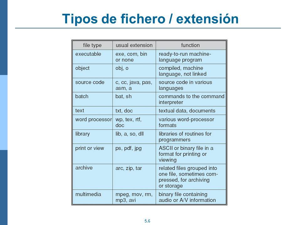 5.6 Tipos de fichero / extensión