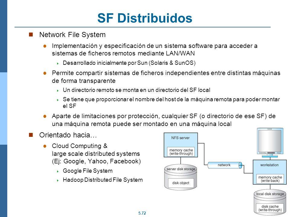 5.72 SF Distribuidos Network File System Implementación y especificación de un sistema software para acceder a sistemas de ficheros remotos mediante L