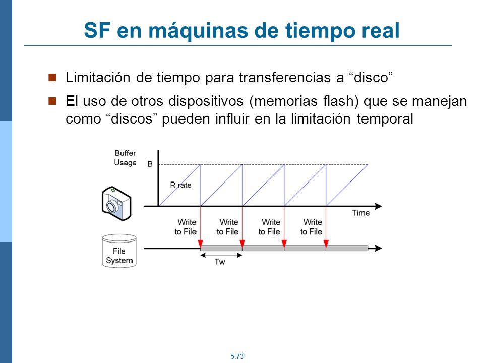 5.73 SF en máquinas de tiempo real Limitación de tiempo para transferencias a disco El uso de otros dispositivos (memorias flash) que se manejan como