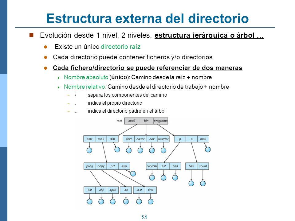 5.10 Estructura externa del directorio … hasta grafo (generalización de árbol) acceso a un fichero desde 2 o + sitios (ficheros/subdirectorios compartidos mediante hard-links o soft-links) Grafos Acíclicos vs Cíclicos Linux utiliza las dos implementaciones Acíclicos para hard-links Cíclicos para soft-links Grafo Acíclico el SF verifica que no se creen ciclos Grafo Cíclico el SF ha de controlar los ciclos infinitos