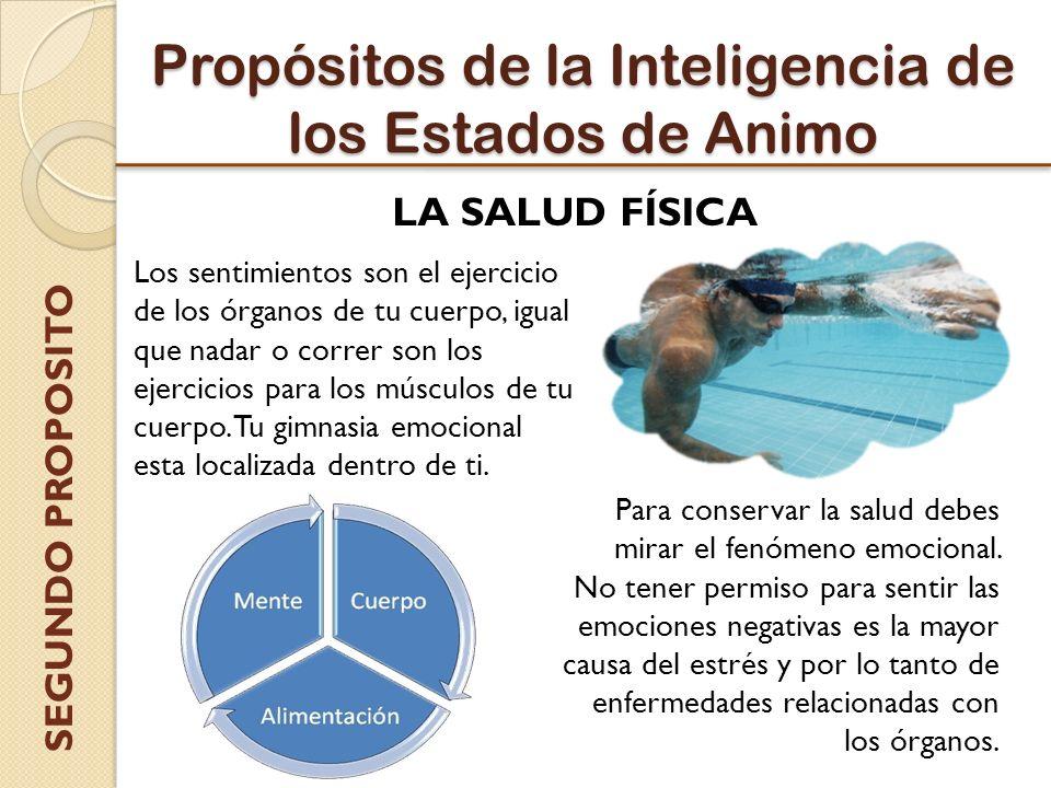 Propósitos de la Inteligencia de los Estados de Animo Los sentimientos son el ejercicio de los órganos de tu cuerpo, igual que nadar o correr son los ejercicios para los músculos de tu cuerpo.