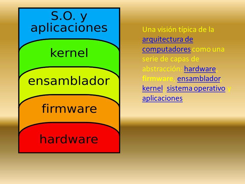 Una visión típica de la arquitectura de computadores como una serie de capas de abstracción: hardware, firmware, ensamblador, kernel, sistema operativo y aplicaciones.