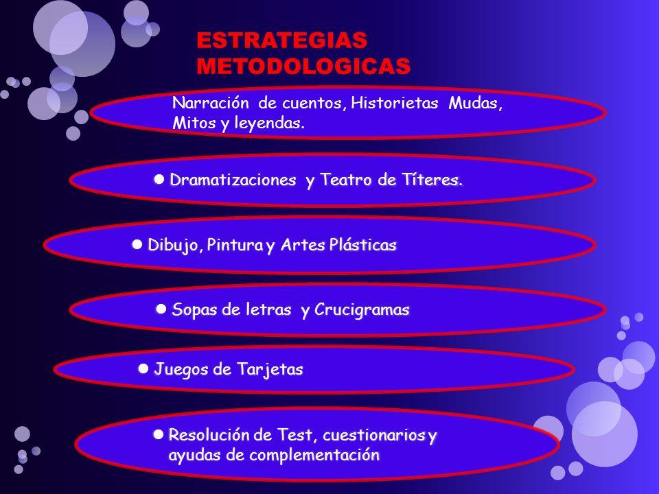 ESTRATEGIAS METODOLOGICAS Narración de cuentos, Historietas Mudas, Mitos y leyendas.